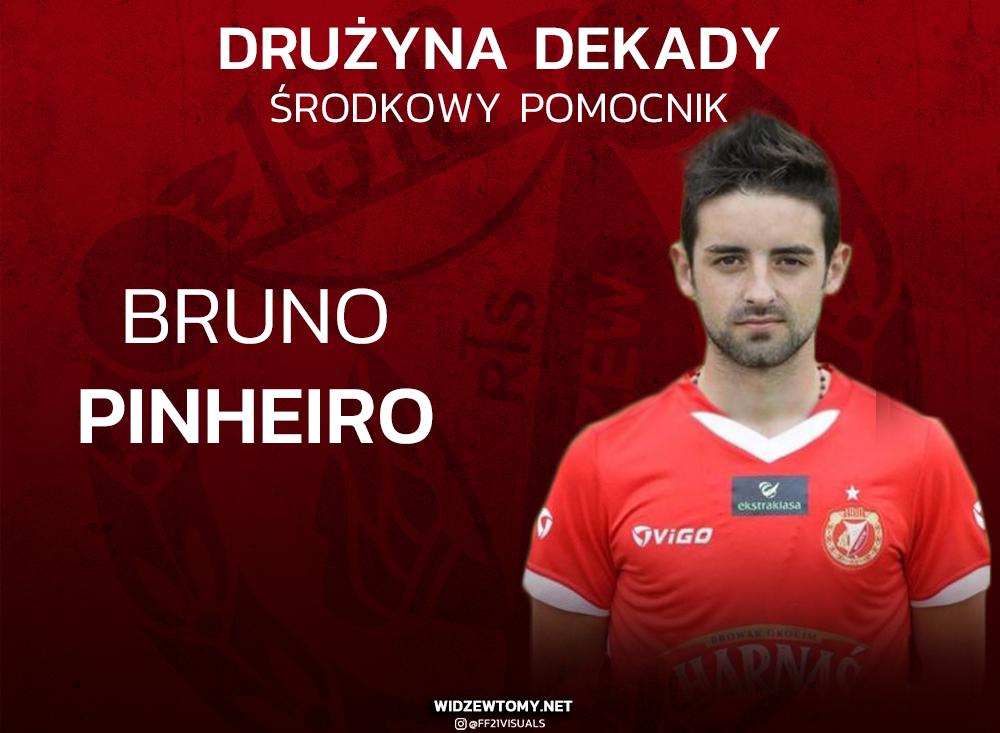 Pinheiro wybrany drugim Środkowym Pomocnikiem Dekady!